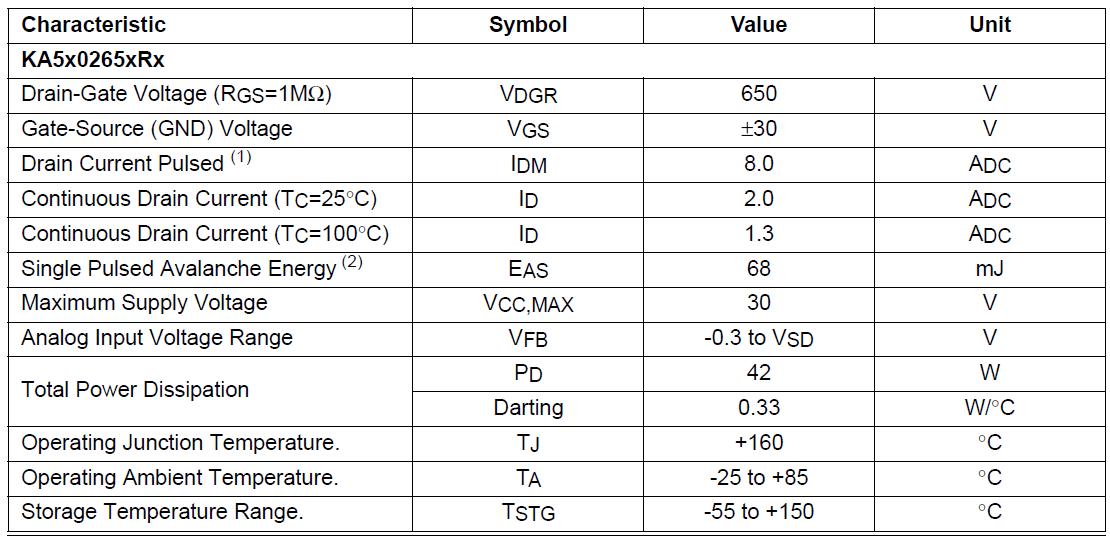 مشخصات آی سی 5M0265RN