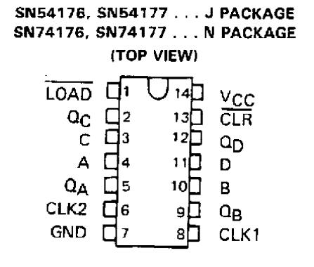 پایه های آی سی SN74177