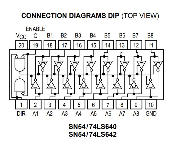 پایه ها و ساختار داخلی آی سی SN74642