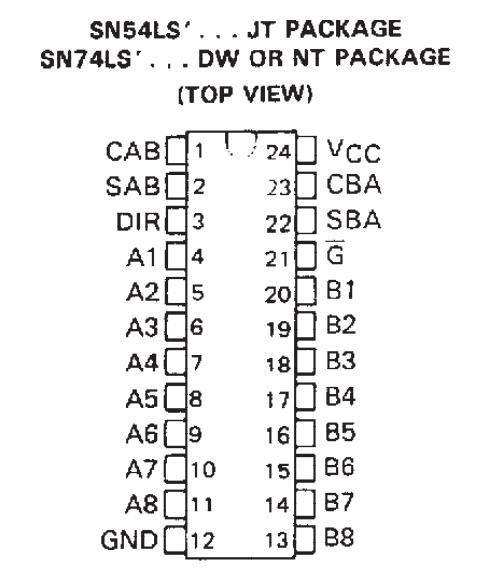 پایه های آی سی SN74648