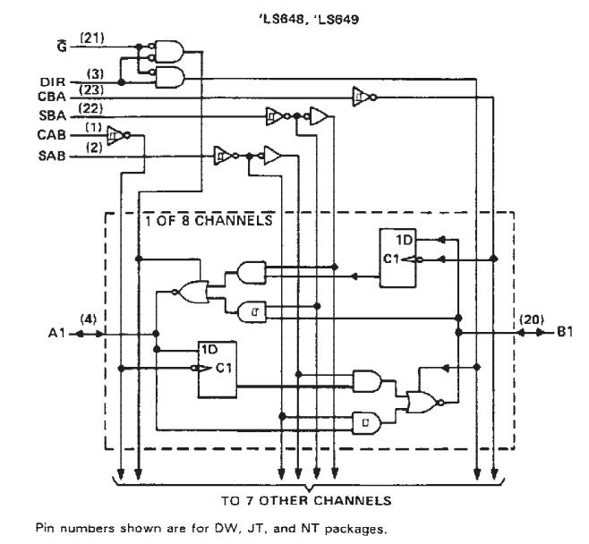 ساختار داخلی آی سی SN74648