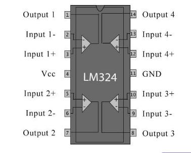 آی سی آپ امپ LM324N